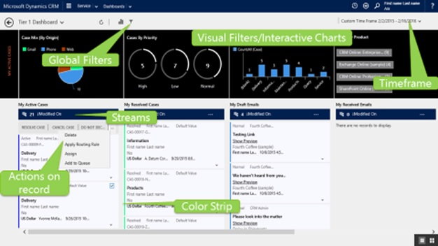 Crm 2016 Interactive Service Hub Ish An Introduction