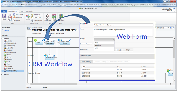 Dynamics Crm 2013 New Process Features Why Do I Need Bpm