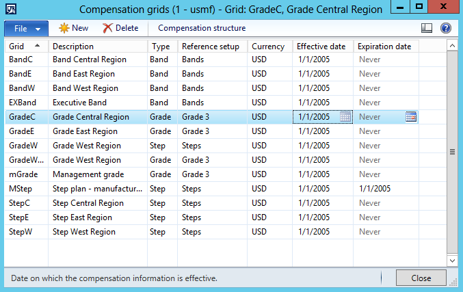 fixed compensation setup and enrollment  part 1 in a series