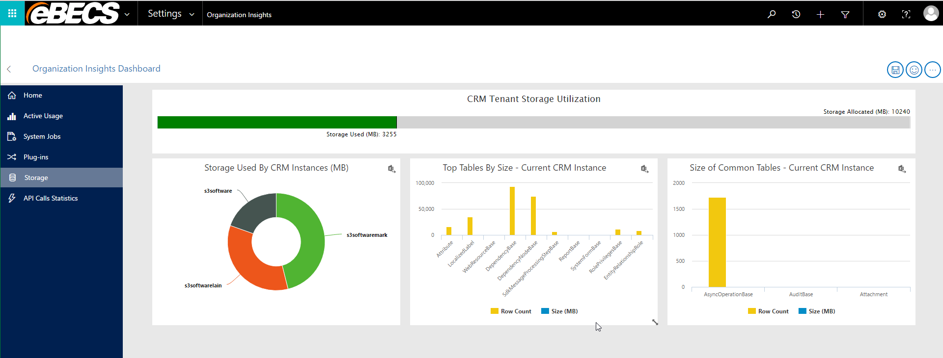 an analysis of organization of microsoft that has crm system Expert dynamics crm implementation services encore's dynamics crm ( dynamics 365 for sales) team of consultants is our fastest-growing practice internally, and is ready to deliver to your organization the highest value of any dynamics crm partner in canada or the pacific northwest.