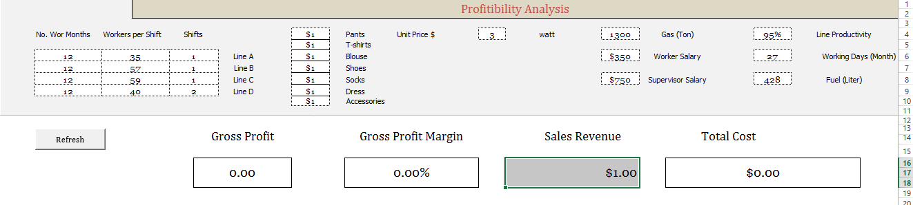 Profitability by Customer Report in MR - Is It Possible