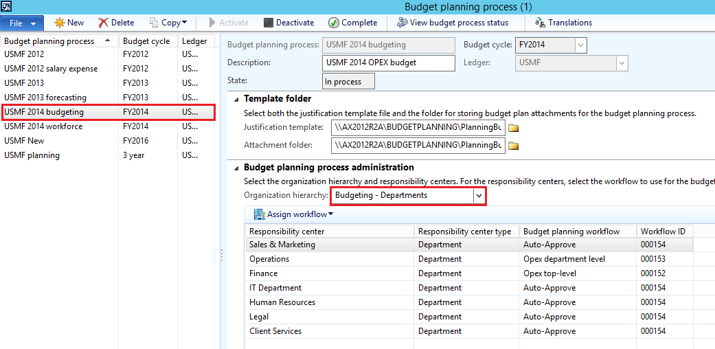 how to link the budget participants in the budget planning process