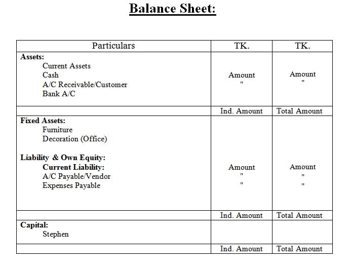 Can I Have The Following Report Format And Is There Any Specific Table Id  Or Multiple Table Id Could Be Used To Create The Report:  Balance Sheets Format