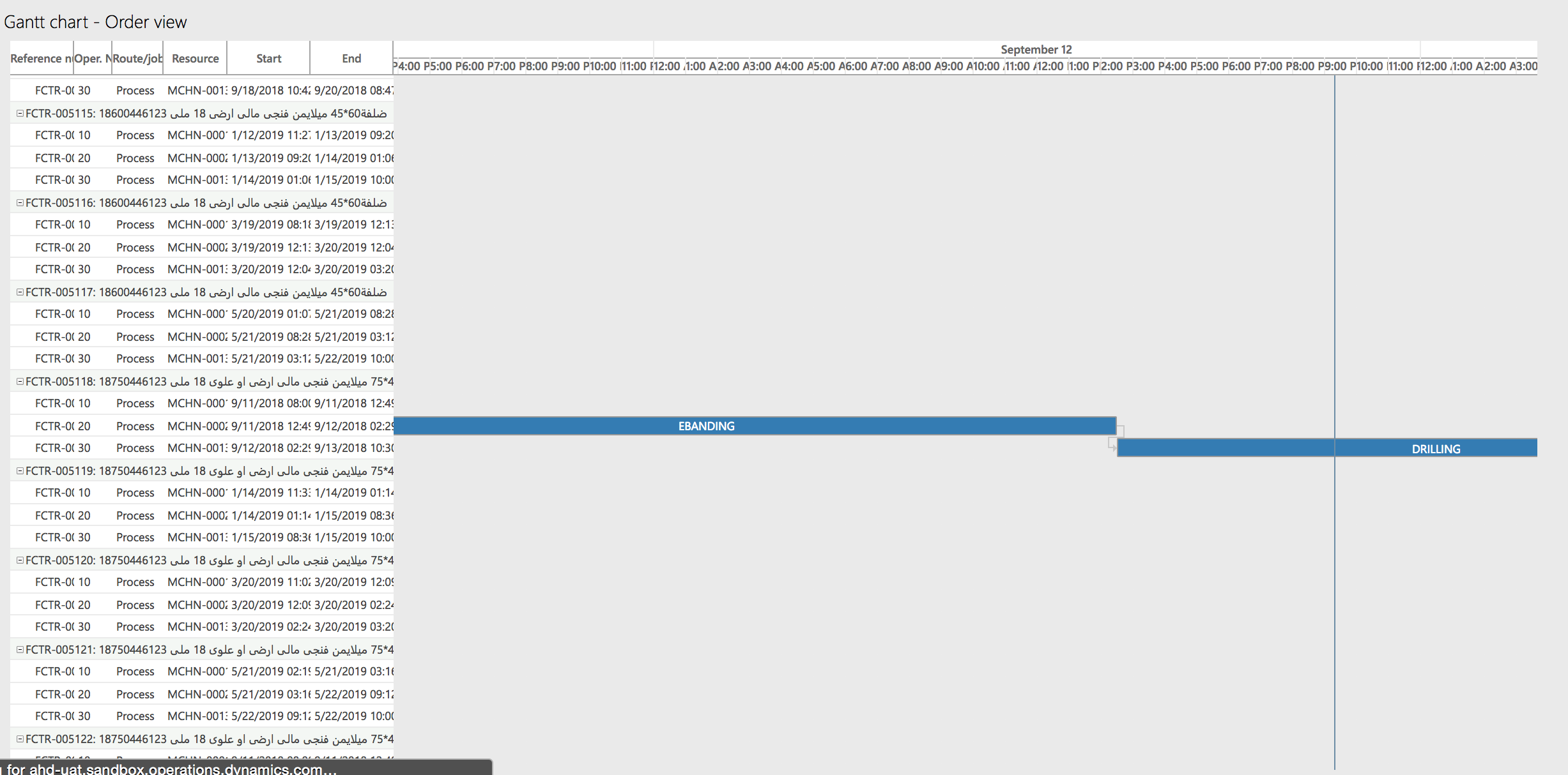 Master Production Planning Gantt Chart Order Grouping Visibility