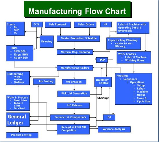 Salsa Manufacturer Sample Business Plan