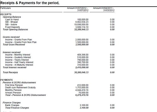 financial statement - include opening - ax2009